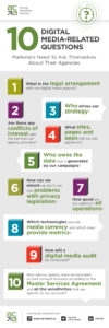 ACA-AuditingGuide-Questions-Infographics-Final