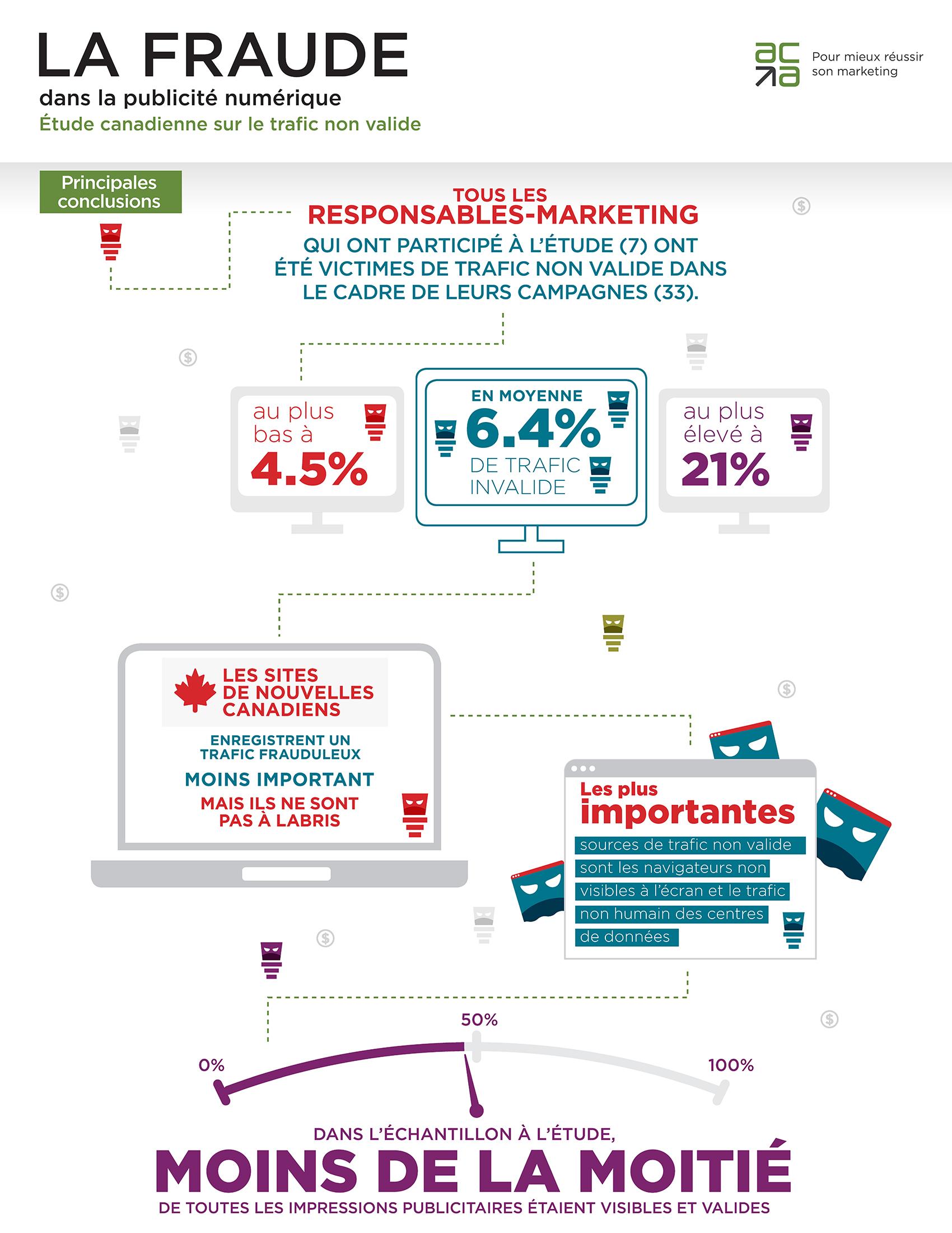 ACA_Bot_infographic-EN